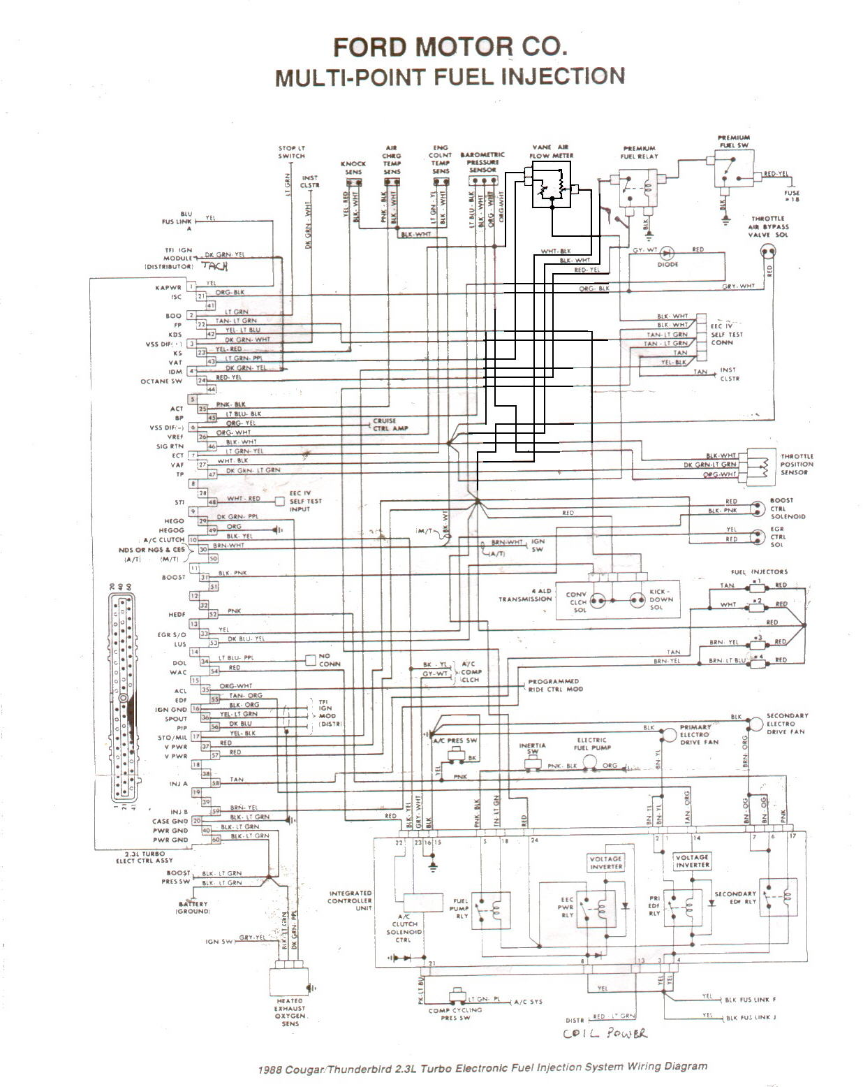 [DIAGRAM_5LK]  7....RX-7 Wiring Harness Connector ID and Circuit Locations.... | Mazda Rx 7 87 Wiring Schematic |  | grannys.tripod.com